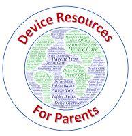Ceres Unified School District Calendar Parents Ceres Unified School District