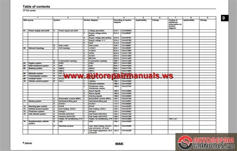 daf xf 105 wiring diagram wiring diagram