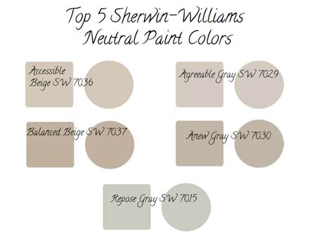 best sherwin williams neutral colors my top 5 neutral paint colors by sherwin williams rugh