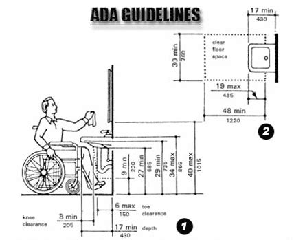 Ada Kitchen Sink Requirements About Bathroom Ada Bathroom Requirements How You Can Create Unique Shower Room