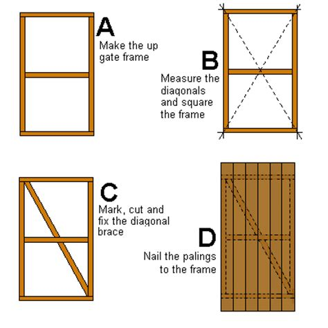 Plans For Wood Outdoor Furniture by Planning And Building Instructions For A Wooden Garden Gate