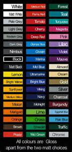 Renault Colour Chart 2x Low Renault Trafic 1 9td Outline Car Stickers Decals