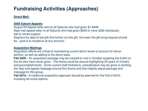 Fundraising Renewal Letter Evaluating Your Annual Fundraising