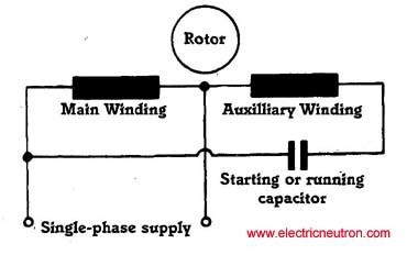 start and run capacitors for single phase motor wiring diagram single phase motor with capacitor alexiustoday