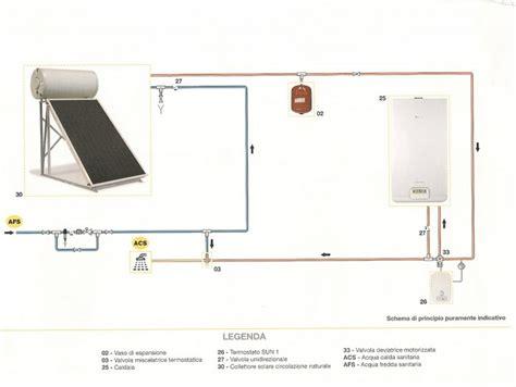 riscaldamento a pavimento schema schema impianto di riscaldamento a circolazione naturale