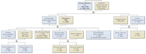 how to draw a family tree diagram family tree best practices for creating a family tree