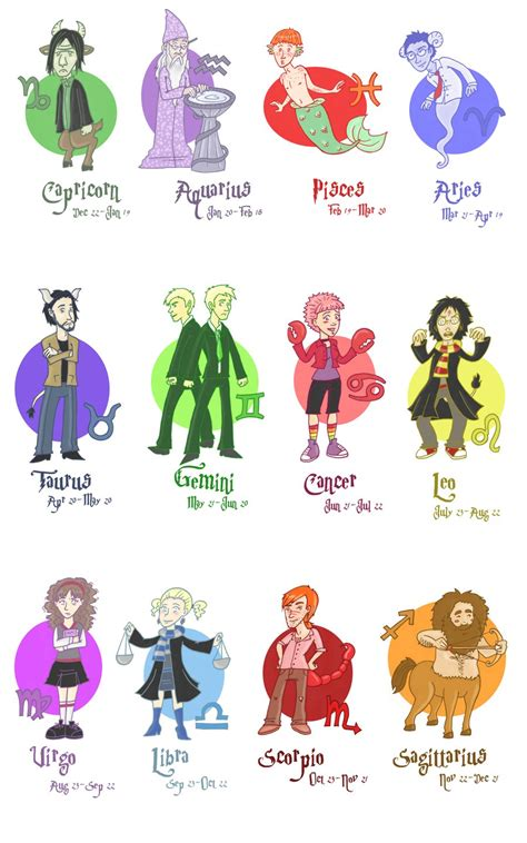 harry potter zodiac by hapycow on deviantart