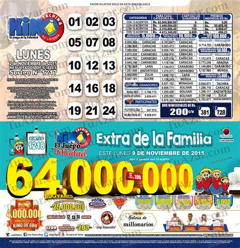 loteria kino tachira sorteo nro 1231 tuazar loter 237 a kino t 225 chira sorteo nro 1217 listado 171 tuazar