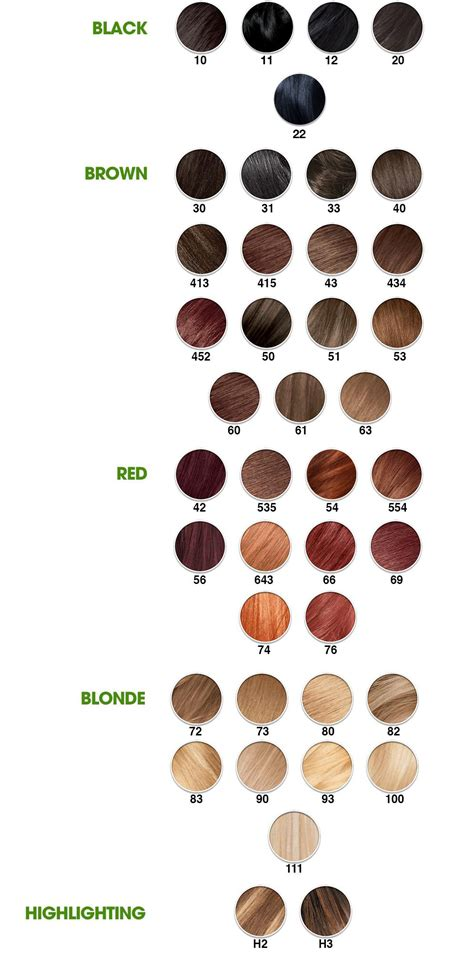 fructis hair color chart amazon com garnier hair color nutrisse nourishing color