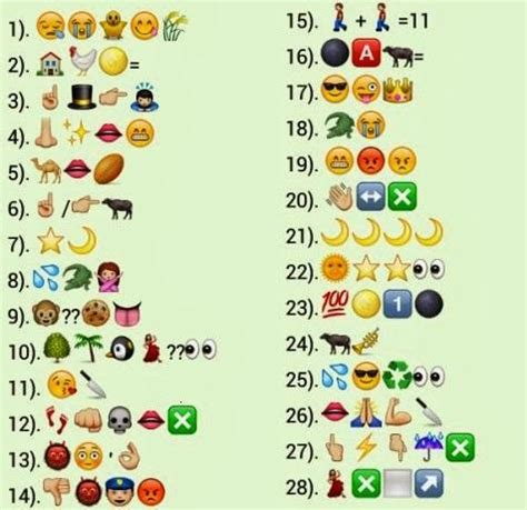 emoji rebus film antwoorden guess the hindi muhawara from the following whatsapp