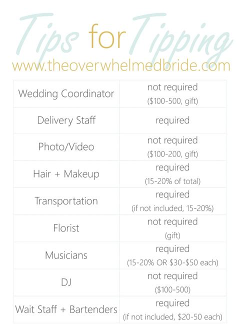 Wedding Tips by Tipping Your Vendors Chicago Wedding