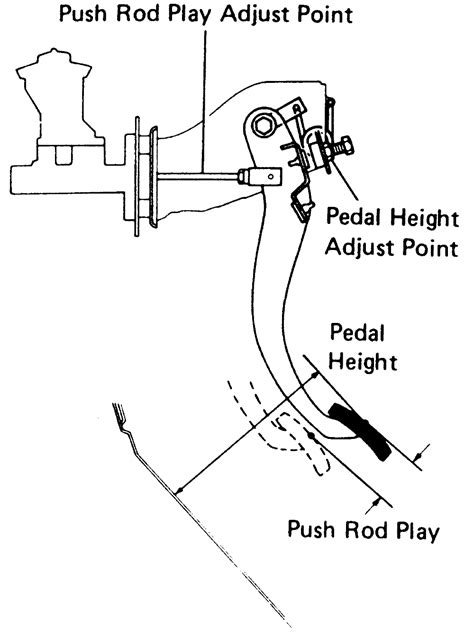 service manuals schematics 2003 toyota 4runner seat position control repair guides clutch adjustments autozone com