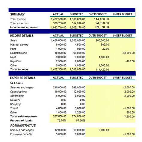 sle small business budget 6 exle format