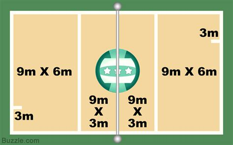 Of A the standard dimensions and measurements of a court