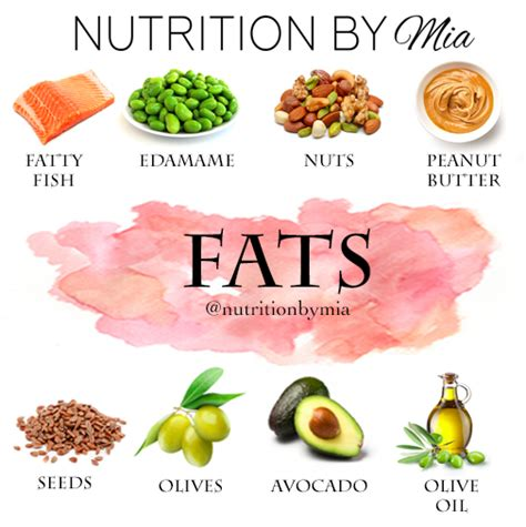 healthy fats energy nutrient series fats nutrition by