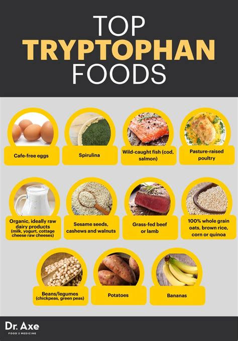 l tryptophan and carbohydrates get more tryptophan for better sleep moods fewer