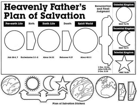 printable quiz on salvation image gallery salvation worksheets