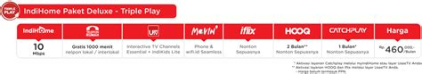Wifi Indihome Bandung indihome bandung daftar pasang baru indihome