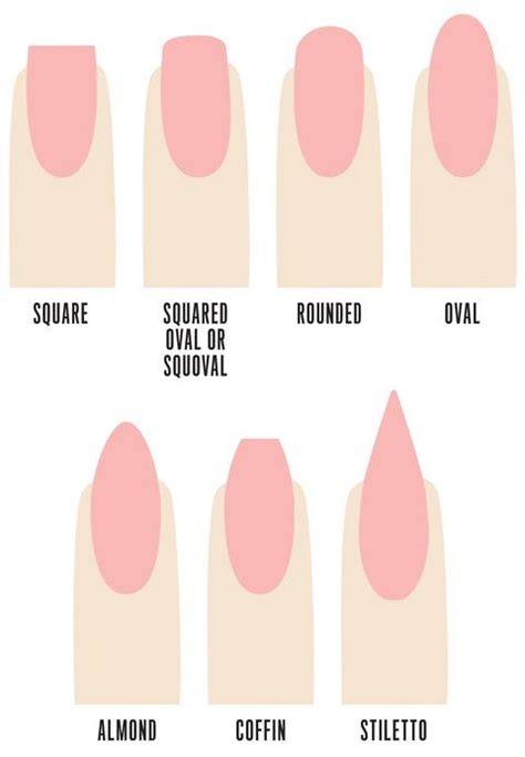 most popular nail length and shape the ultimate guide to finding the perfect nail shape for