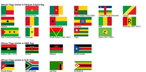 african countries flags flag set of all african volvoab