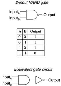 nand logic gate schematic nand get free image about