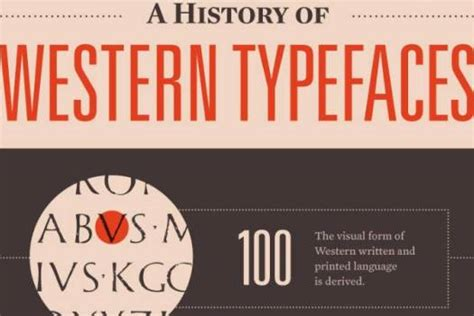 typography origin typeface timeline shows us the history of fonts infographic psfk