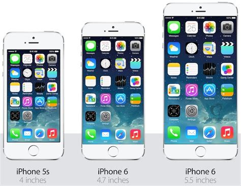 iPhone 6 Said to Adopt 'Bezel Free' Display   Mac Rumors