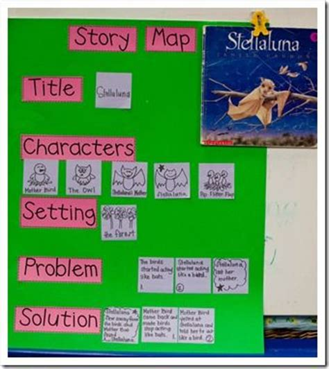 1000+ ideas about story maps on pinterest | graphic