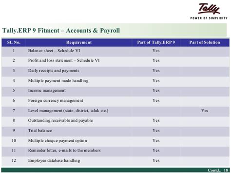 Payment Reminder Letter In Tally Erp 9 tally erp 9 for micro finance management