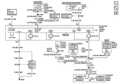 wiring schematic   gauge cluster lstech camaro  firebird forum discussion