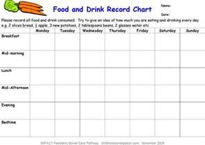 food record chart template food log template free premium templates