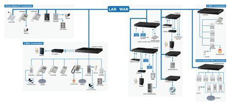 bogen paging system wiring diagram best free home