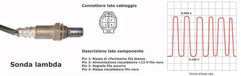 Regolazione Della Carburazione Sulla Toyota Yaris Cosa Non Va