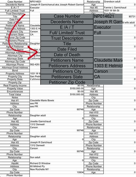 Probate Spreadsheet by Probate Spreadsheet Laobingkaisuo