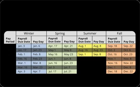month pay calendar printable calendar template
