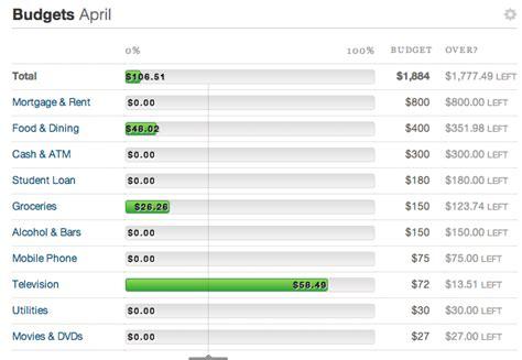 Zero Based Budgeting Exle Related Keywords Zero Based Budgeting Exle Long Tail Mint Budget Template