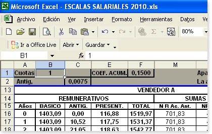 empleados de comercio escalas salariales ignacio online escalas salariales en excel para empleados de comercio