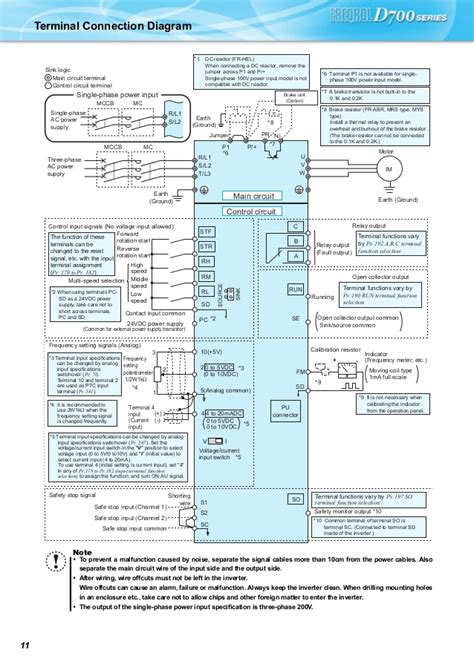 wiring diagram inverter mitsubishi wiring diagram with