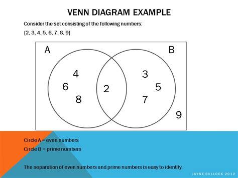 sets venn diagrams probability ppt