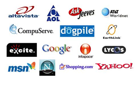 Photo Search Engine Types Of Search Engines Types Of Everything