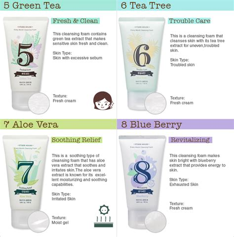 Harga Etude House Every Month Cleansing Foam chibi s etude house korea etude every month foam 12