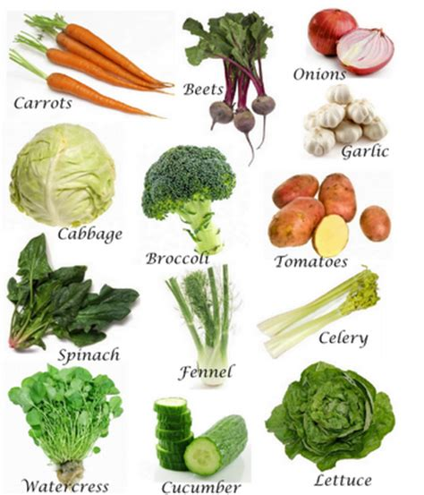 Top 10 Detoxing Veggies by Related Keywords Suggestions For Liliaceae Vegetables
