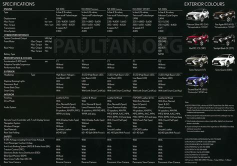 lexus price list is the kia soul being discontinued autos post