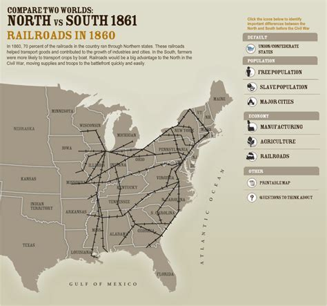 Sectionalism And South by Sectionalism Rebel History