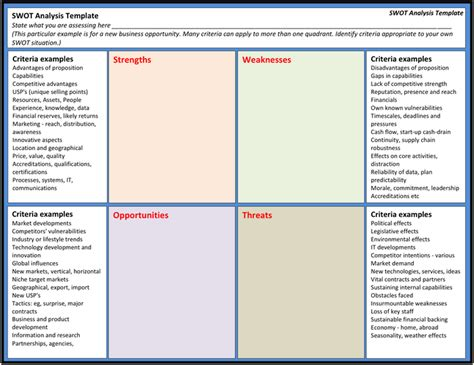 Swot Analysis Template Excel swot analysis template in word and pdf formats