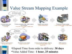 value mapping template powerpoint value mapping template powerpoint images