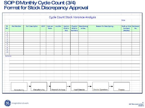 Inventory Count Template by Inventory