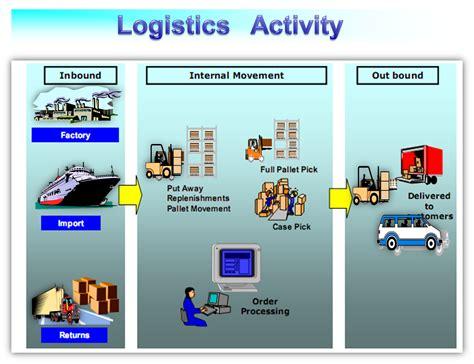 Mba Logistics by Surasaklogistics Rmm Mba Logistics ม ถ นายน 2013