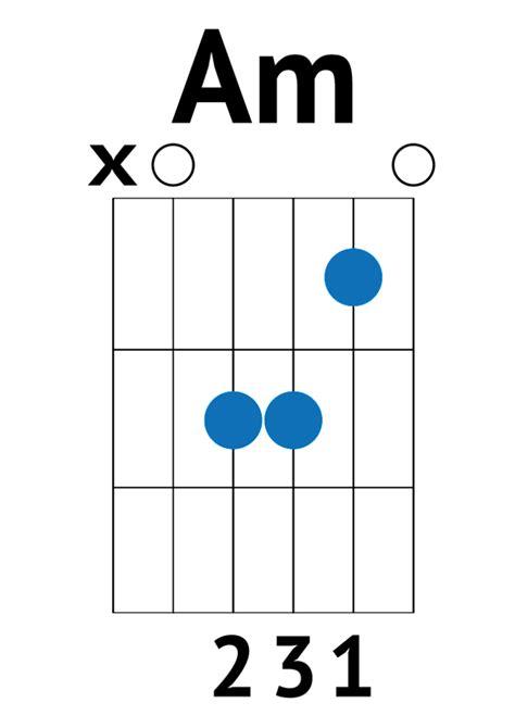tutorial gitar despacito versace on the floor guitar tutorial video good guitarist