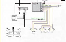 pioneer avh pbt wiring harness pioneer image wiring diagram for pioneer avh p4000dvd wiring wiring diagrams car on pioneer avh p3300bt wiring harness